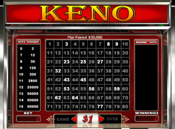 Uptown Aces has only one keno game